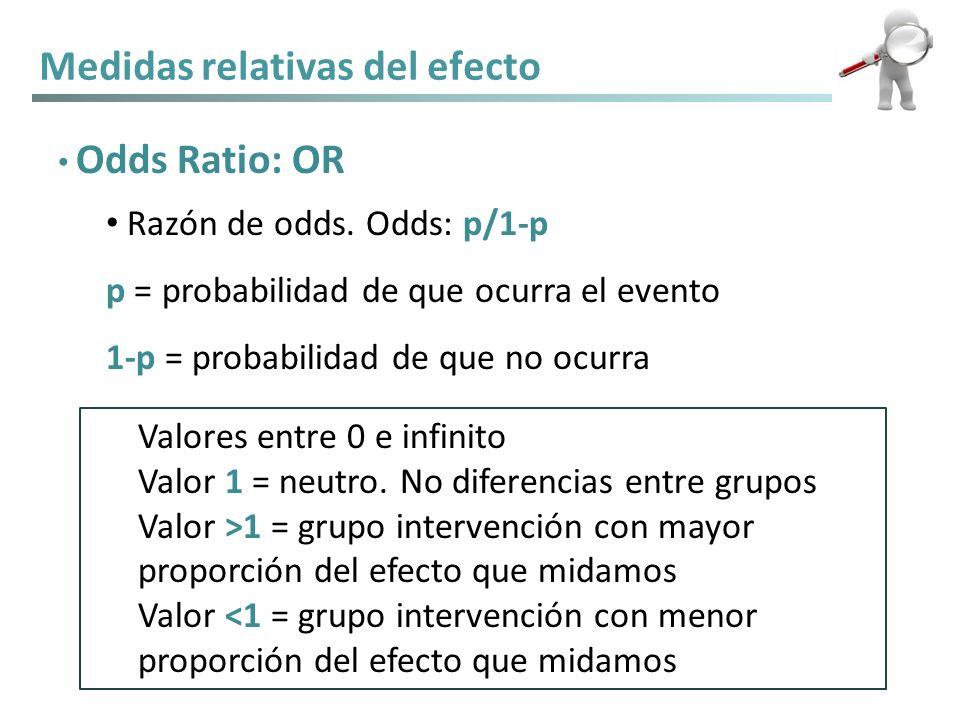 Medidas relativas del efecto Odds Ratio: OR Razón de odds. Odds: p/1-p p = probabilidad de que ocurra el evento 1-p = probabilidad de que no ocurra Va