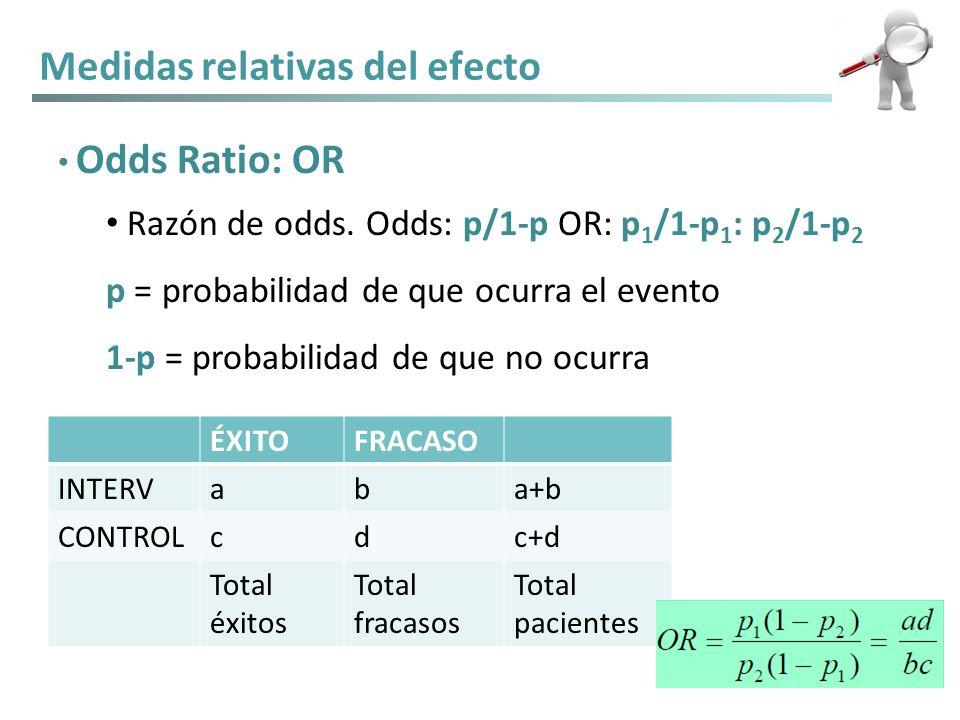 Medidas relativas del efecto Odds Ratio: OR Razón de odds. Odds: p/1-p OR: p 1 /1-p 1 : p 2 /1-p 2 p = probabilidad de que ocurra el evento 1-p = prob