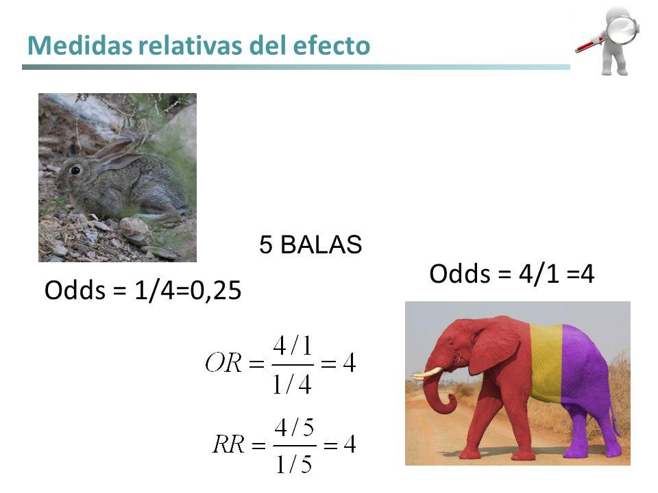 Medidas relativas del efecto Odds = 1/4=0,25 Odds = 4/1 =4 5 BALAS