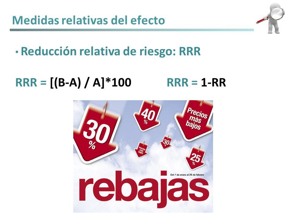 Medidas relativas del efecto Reducción relativa de riesgo: RRR RRR = [(B-A) / A]*100 RRR = 1-RR