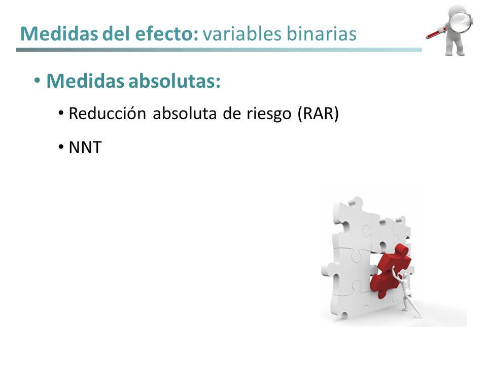 Medidas del efecto: variables binarias Medidas absolutas: Reducción absoluta de riesgo (RAR) NNT