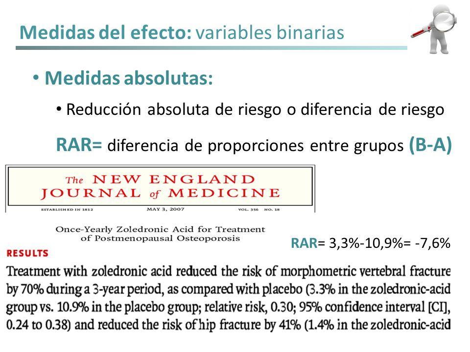Medidas del efecto: variables binarias Medidas absolutas: Reducción absoluta de riesgo o diferencia de riesgo RAR= diferencia de proporciones entre gr