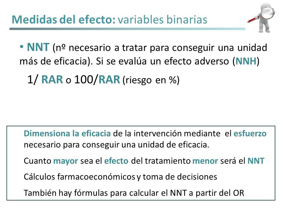 Medidas del efecto: variables binarias NNT (nº necesario a tratar para conseguir una unidad más de eficacia). Si se evalúa un efecto adverso (NNH) 1/