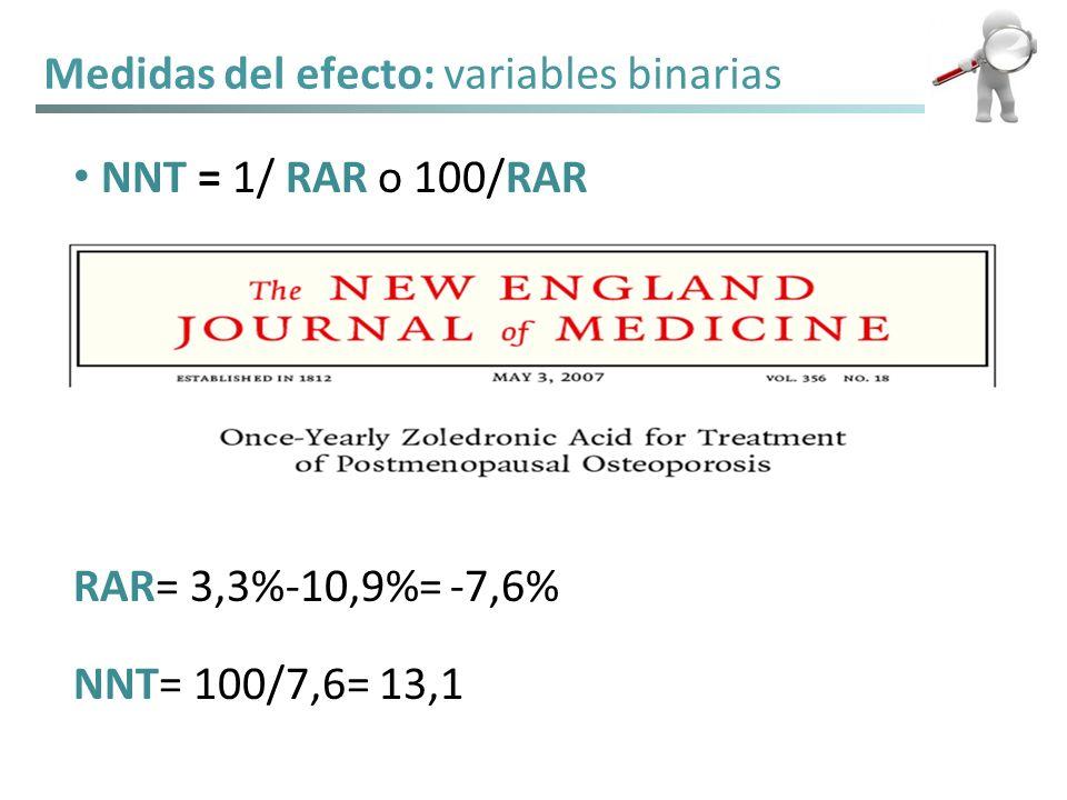 Medidas del efecto: variables binarias NNT = 1/ RAR o 100/RAR RAR= 3,3%-10,9%= -7,6% NNT= 100/7,6= 13,1