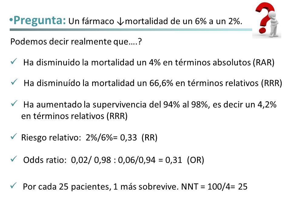 Pregunta: Un fármaco mortalidad de un 6% a un 2%. Podemos decir realmente que….? Ha disminuido la mortalidad un 4% en términos absolutos (RAR) Ha dism