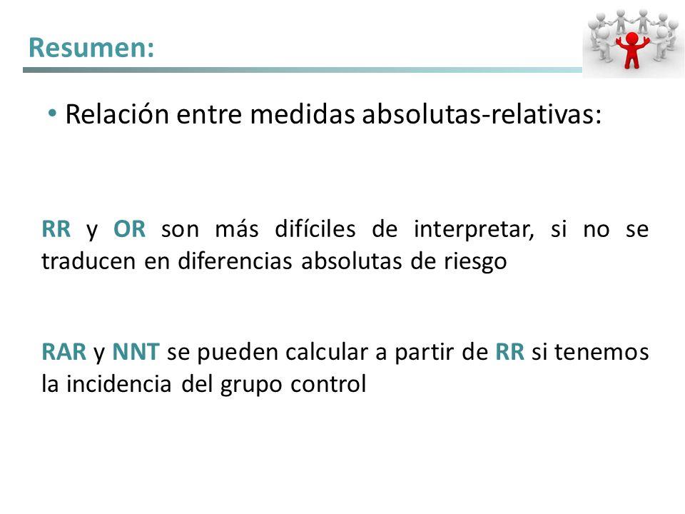 Resumen: Relación entre medidas absolutas-relativas: RR y OR son más difíciles de interpretar, si no se traducen en diferencias absolutas de riesgo RA