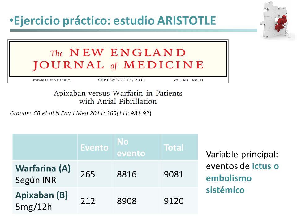 Ejercicio práctico: estudio ARISTOTLE Variable principal: eventos de ictus o embolismo sistémico Granger CB et al N Eng J Med 2011; 365(11): 981-92) E