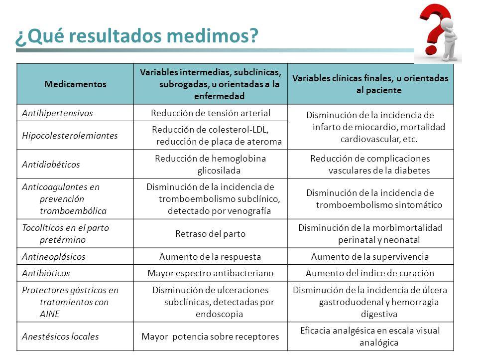 ¿ Qué resultados medimos? Medicamentos Variables intermedias, subclínicas, subrogadas, u orientadas a la enfermedad Variables clínicas finales, u orie