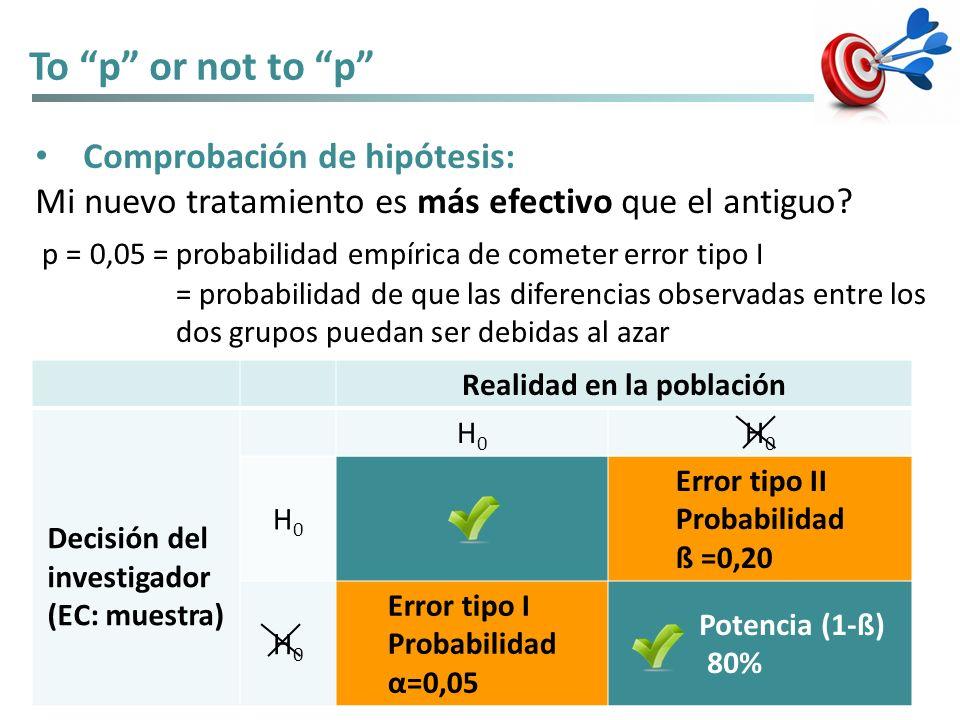 To p or not to p Comprobación de hipótesis: Mi nuevo tratamiento es más efectivo que el antiguo? Realidad en la población Decisión del investigador (E