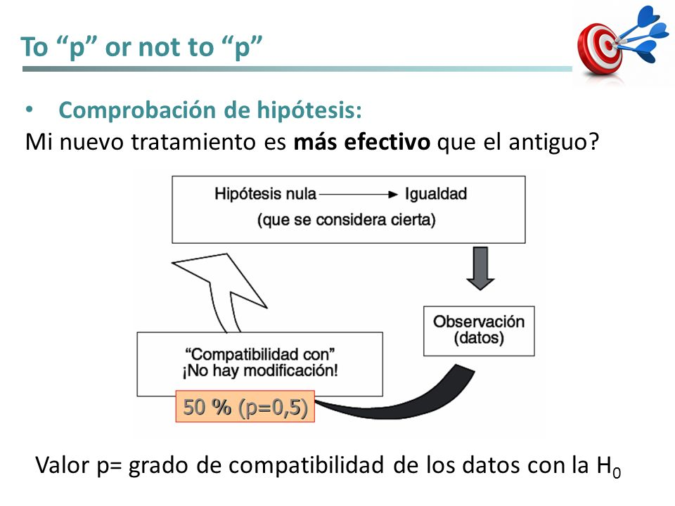 To p or not to p Comprobación de hipótesis: Mi nuevo tratamiento es más efectivo que el antiguo? Valor p= grado de compatibilidad de los datos con la