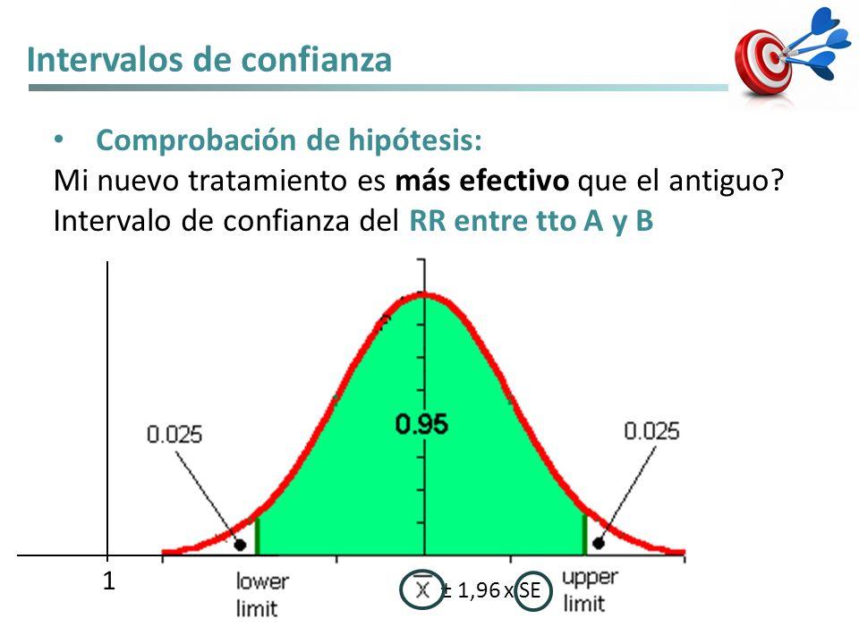 Intervalos de confianza Comprobación de hipótesis: Mi nuevo tratamiento es más efectivo que el antiguo? Intervalo de confianza del RR entre tto A y B
