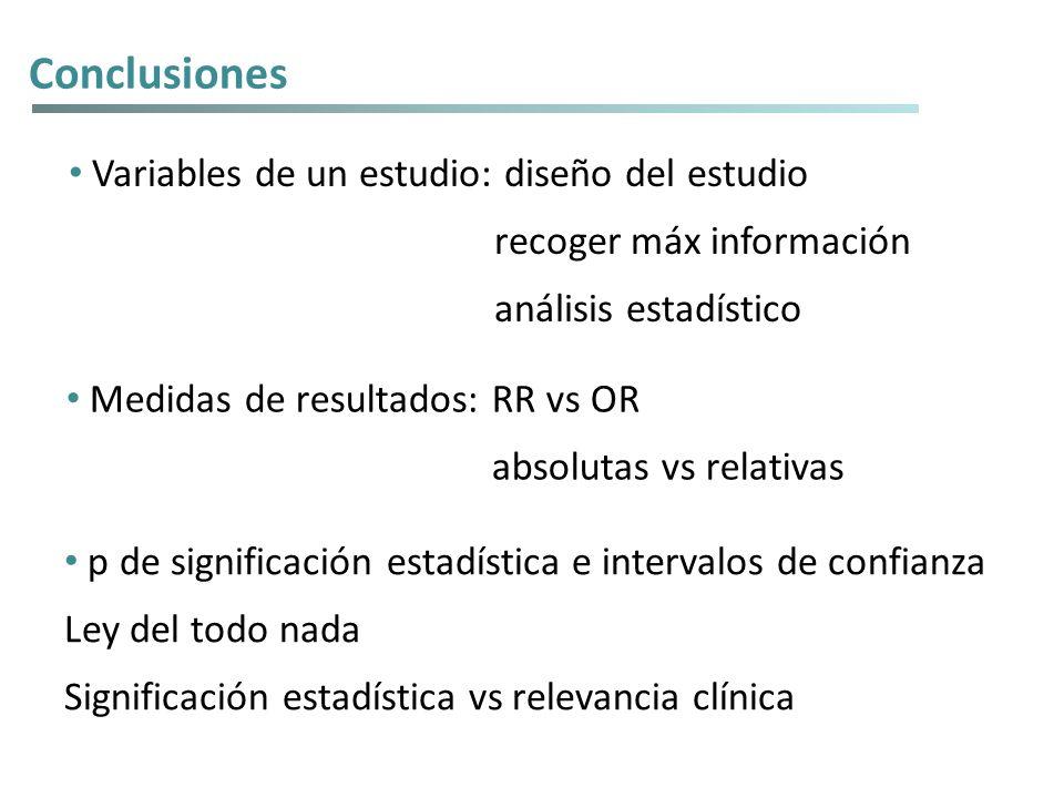 Conclusiones Variables de un estudio: diseño del estudio recoger máx información análisis estadístico Medidas de resultados: RR vs OR absolutas vs rel