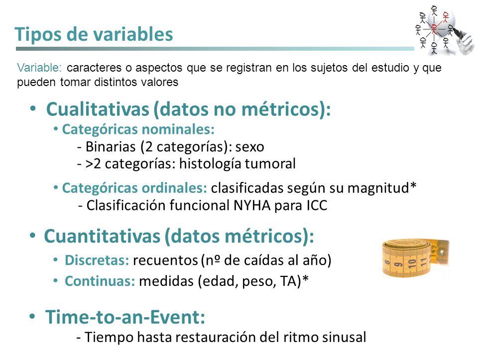 Cuantitativas (datos métricos): Discretas: recuentos (nº de caídas al año) Continuas: medidas (edad, peso, TA)* Cualitativas (datos no métricos): Cate