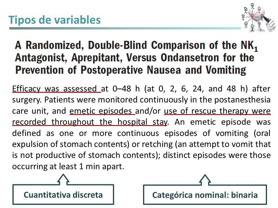 Efficacy was assessed at 0–48 h (at 0, 2, 6, 24, and 48 h) after surgery. Patients were monitored continuously in the postanesthesia care unit, and em