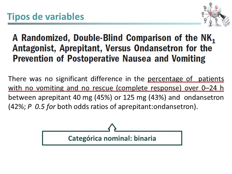 Tipos de variables Categórica nominal: binaria There was no significant difference in the percentage of patients with no vomiting and no rescue (compl
