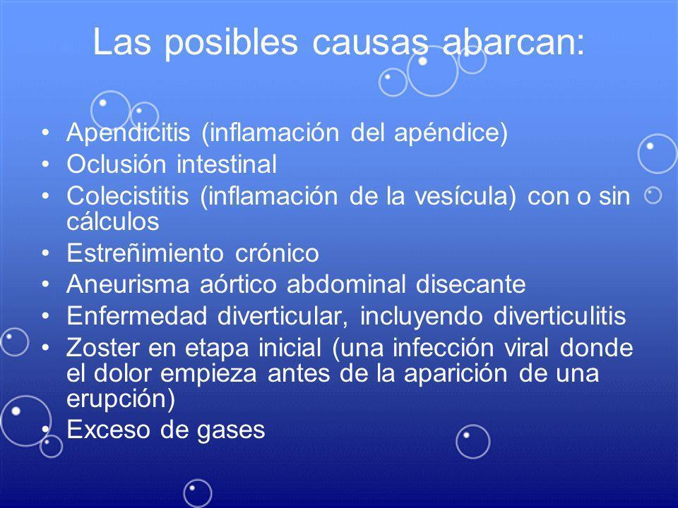 Las posibles causas abarcan: Apendicitis (inflamación del apéndice) Oclusión intestinal Colecistitis (inflamación de la vesícula) con o sin cálculos E