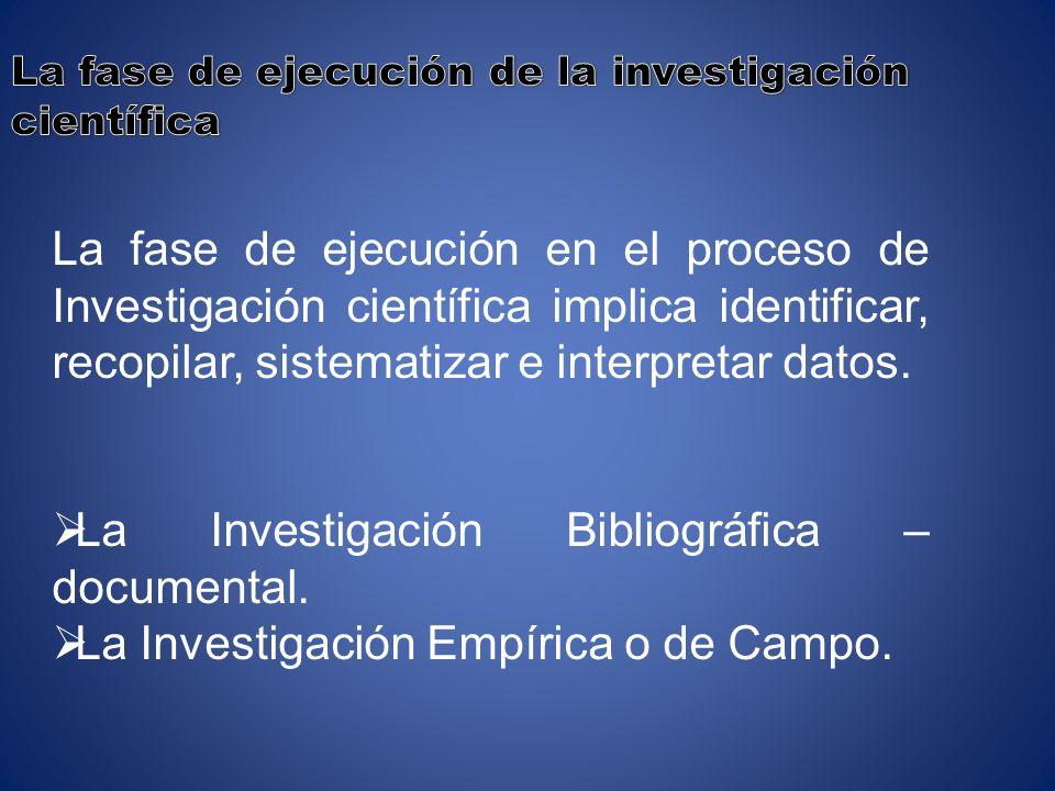 Métodos Generales: Análisis, Síntesis, Inducción, Deducción, Dialéctica.