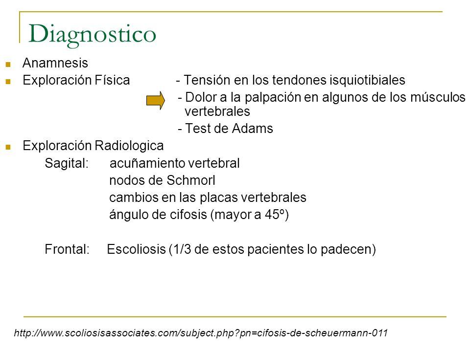 Diagnostico Anamnesis Exploración Física - Tensión en los tendones isquiotibiales - Dolor a la palpación en algunos de los músculos vertebrales - Test