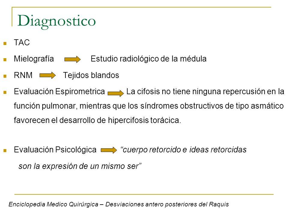 Diagnostico TAC Mielografía Estudio radiológico de la médula RNM Tejidos blandos Evaluación Espirometrica La cifosis no tiene ninguna repercusión en l