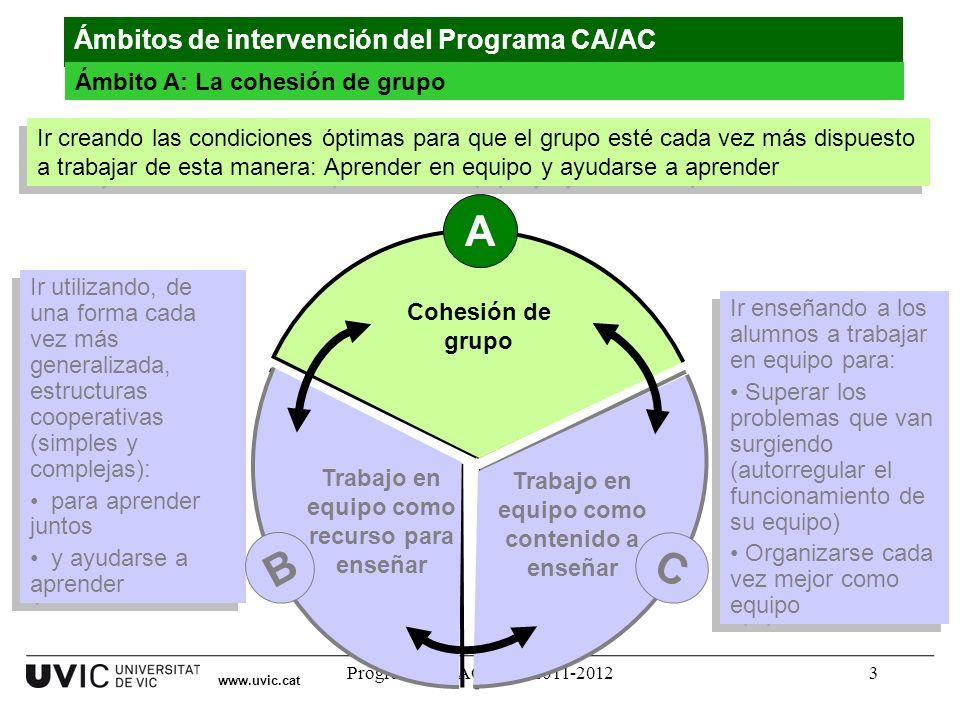 Programa CA/AC. Curs 2011-20123 www.uvic.cat Ámbitos de intervención del Programa CA/AC Ámbito A: La cohesión de grupo Ir enseñando a los alumnos a tr