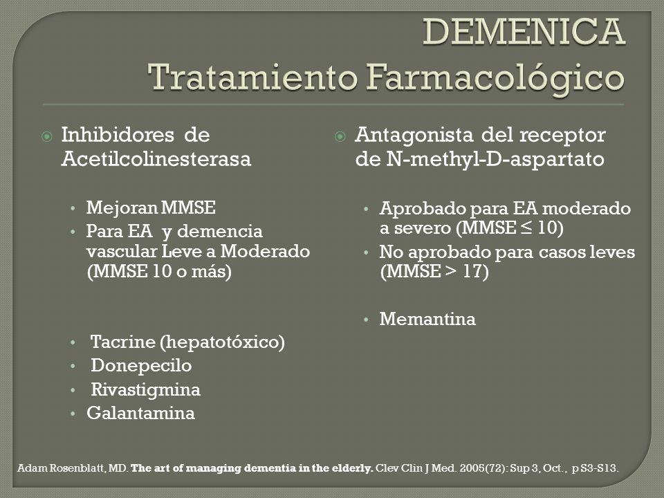 Inhibidores de Acetilcolinesterasa Mejoran MMSE Para EA y demencia vascular Leve a Moderado (MMSE 10 o más) Tacrine (hepatotóxico) Donepecilo Rivastig