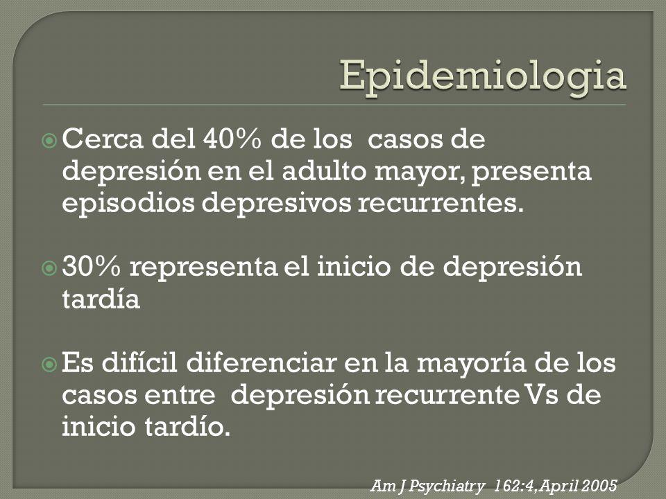 Cerca del 40% de los casos de depresión en el adulto mayor, presenta episodios depresivos recurrentes. 30% representa el inicio de depresión tardía Es