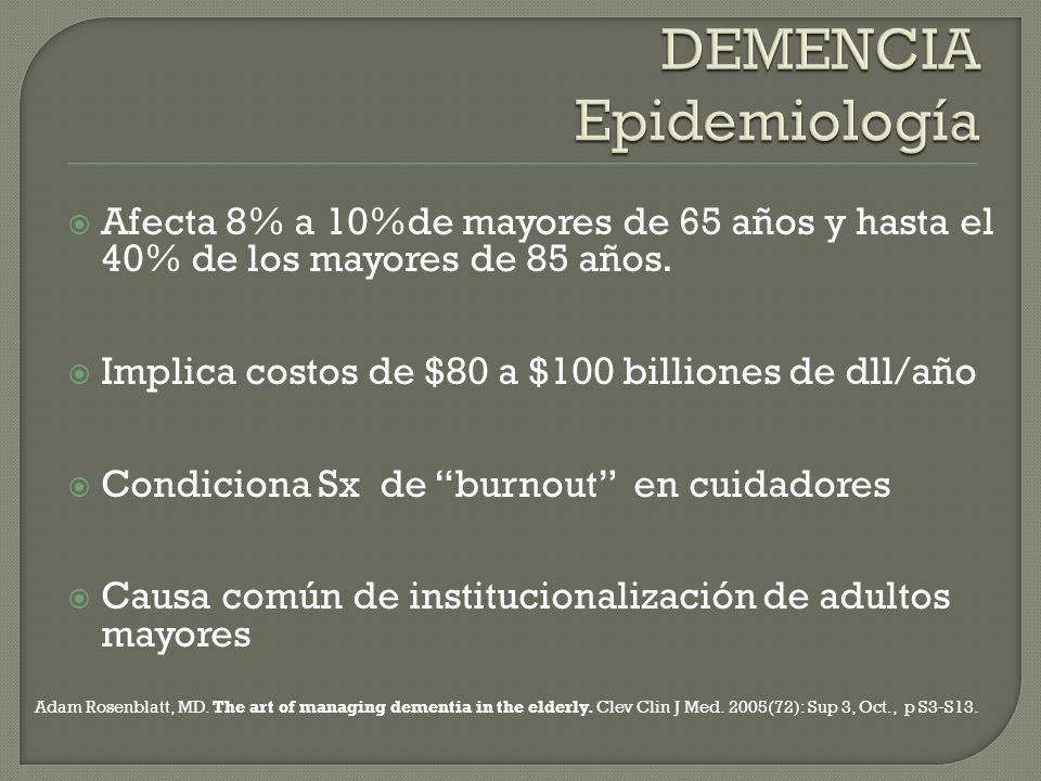 Afecta 8% a 10%de mayores de 65 años y hasta el 40% de los mayores de 85 años. Implica costos de $80 a $100 billiones de dll/año Condiciona Sx de burn