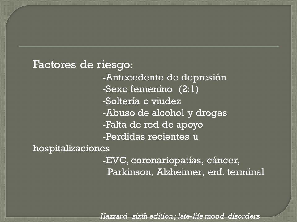 Factores de riesgo : -Antecedente de depresión -Sexo femenino (2:1) -Soltería o viudez -Abuso de alcohol y drogas -Falta de red de apoyo -Perdidas rec