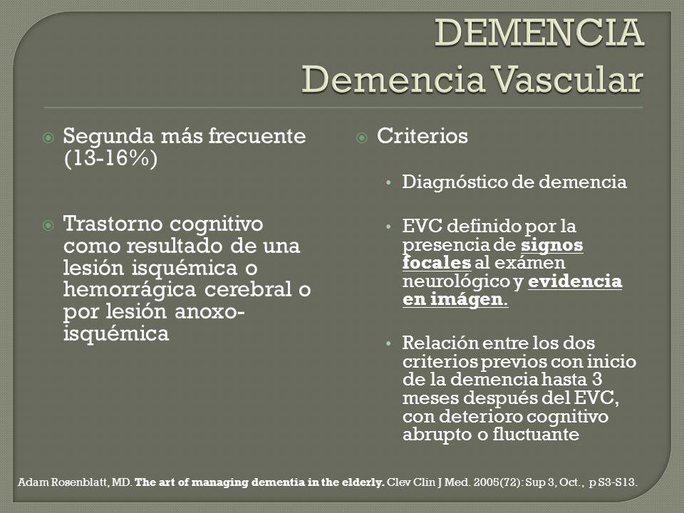 El deterioro de la memoria es asociado con disminución del volumen del lóbulo temporal es adultos mayores con depresión.