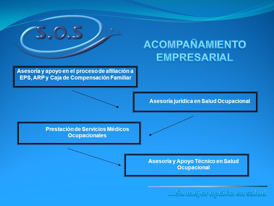 Asesoría y apoyo en el proceso de afiliación a EPS, ARP y Caja de Compensación Familiar Asesoría jurídica en Salud Ocupacional Prestación de Servicios