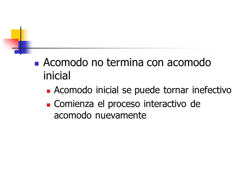 Acomodo no termina con acomodo inicial Acomodo inicial se puede tornar inefectivo Comienza el proceso interactivo de acomodo nuevamente