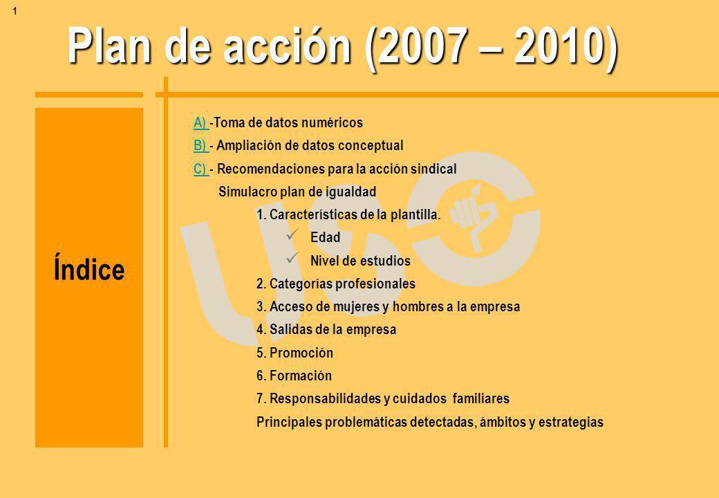 Marzo 2007 Plan de Igualdad EMPRESA2007-2010