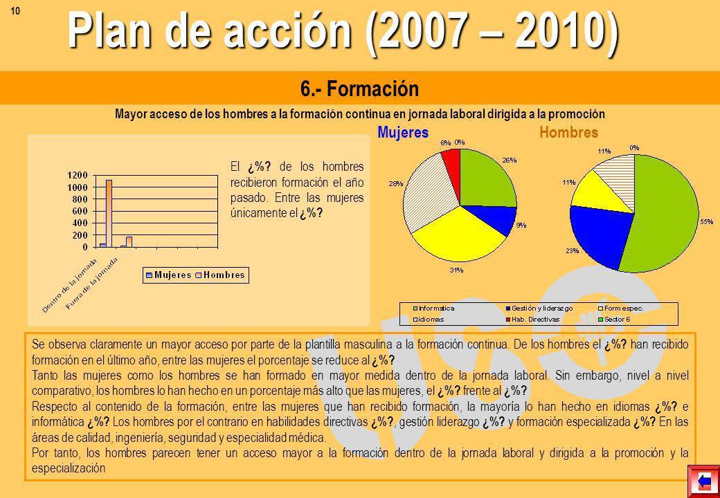 En los seis últimos años han promocionado 30 mujeres y 23 hombres. Todos los años excepto el 2002 y el 2005 han promocionado más mujeres que hombres.