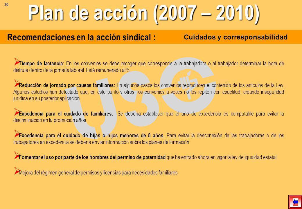 Recomendaciones en la acción sindical : Cuidados y corresponsabilidad En los convenios colectivos debe incluirse, como mínimo, las cláusulas referidas