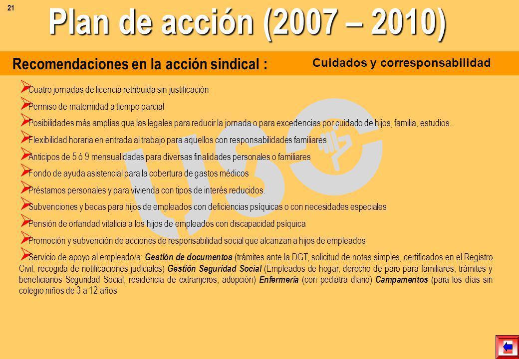 Recomendaciones en la acción sindical : Cuidados y corresponsabilidad Tiempo de lactancia: En los convenios se debe recoger que corresponde a la traba