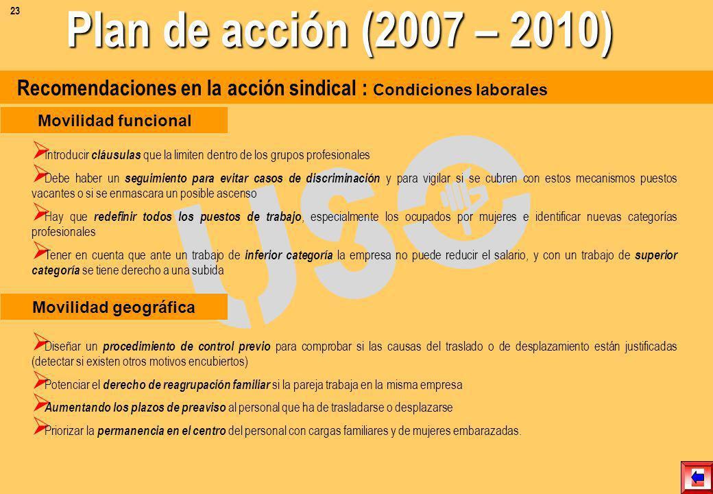Recomendaciones en la acción sindical : Condiciones laborales Jornada laboral Se debe introducir mejoras encaminadas a la reducción de la jornada labo