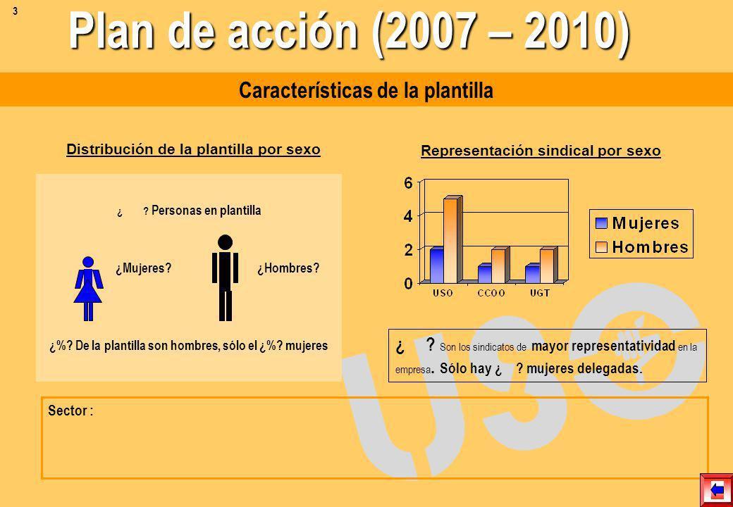 Plan de acción (2007 – 2010) Presentación 2
