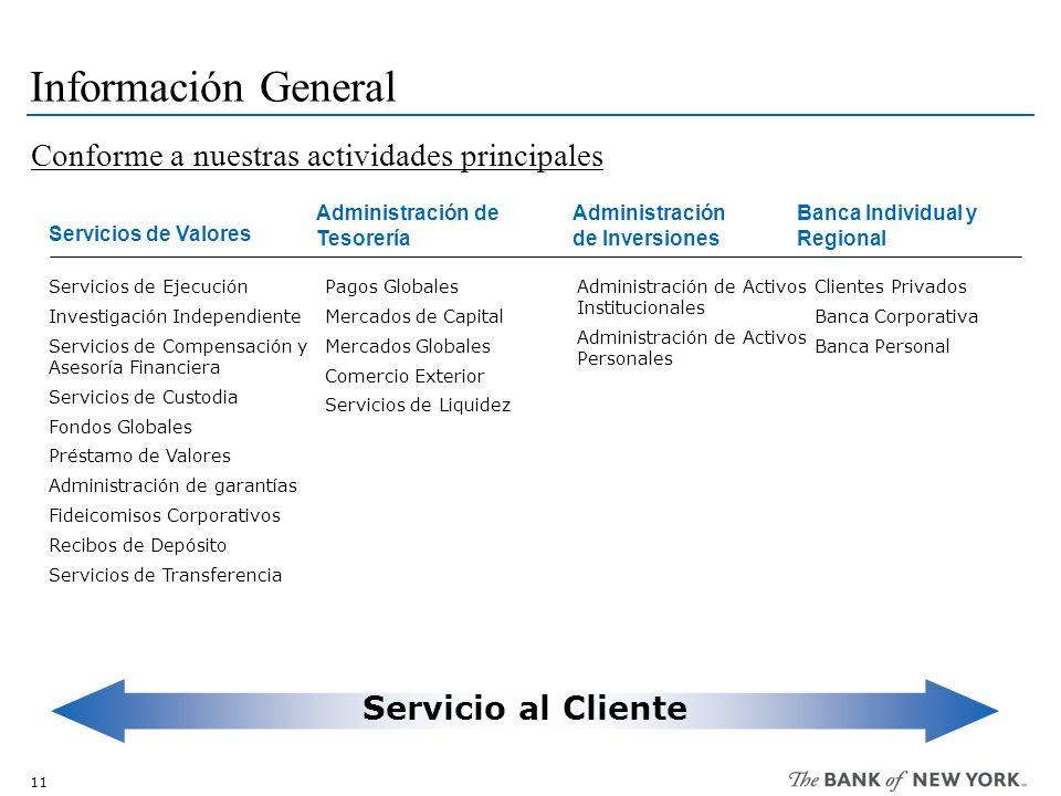 11 Banca Individual y Regional Servicios de Ejecución Investigación Independiente Servicios de Compensación y Asesoría Financiera Servicios de Custodi