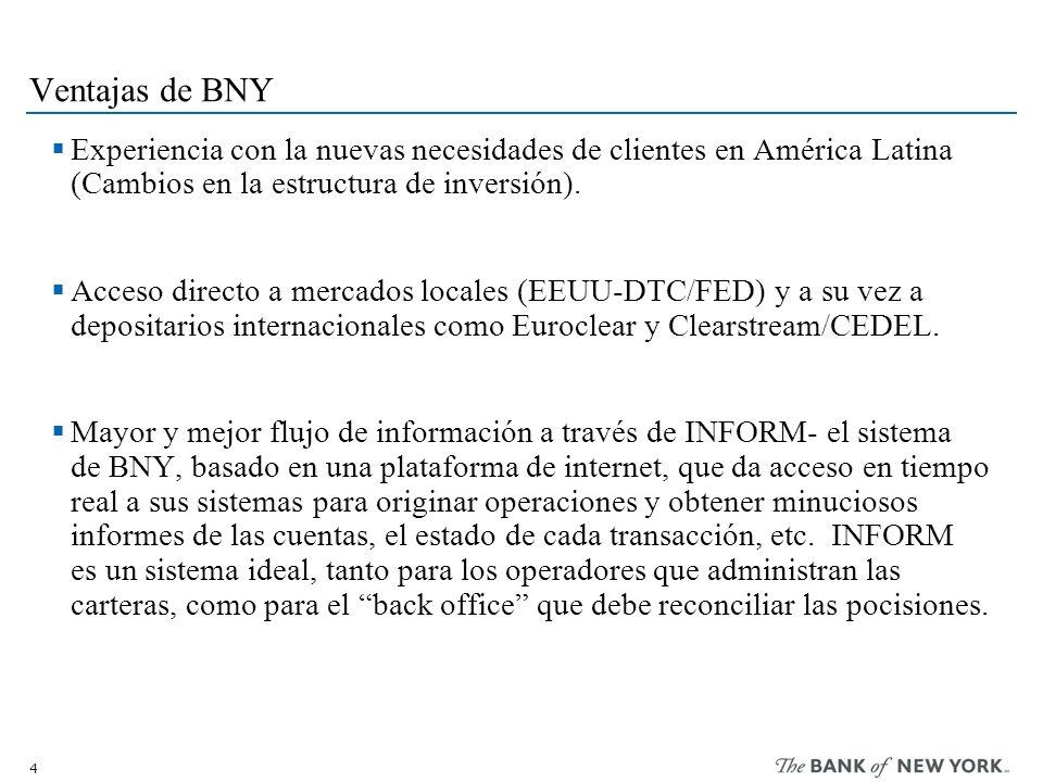 4 Ventajas de BNY Experiencia con la nuevas necesidades de clientes en América Latina (Cambios en la estructura de inversión). Acceso directo a mercad