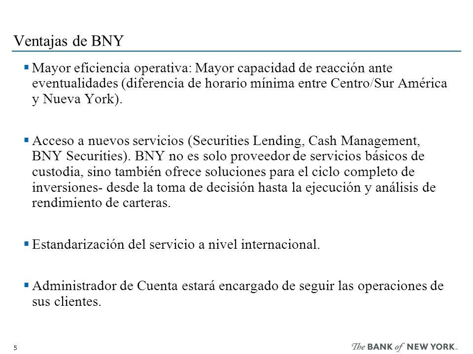 5 Ventajas de BNY Mayor eficiencia operativa: Mayor capacidad de reacción ante eventualidades (diferencia de horario mínima entre Centro/Sur América y Nueva York).