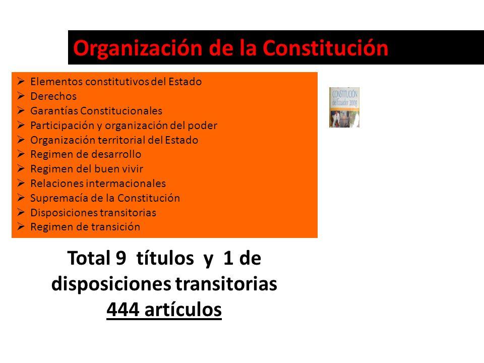 Organización de la Constitución Elementos constitutivos del Estado Derechos Garantías Constitucionales Participación y organización del poder Organiza