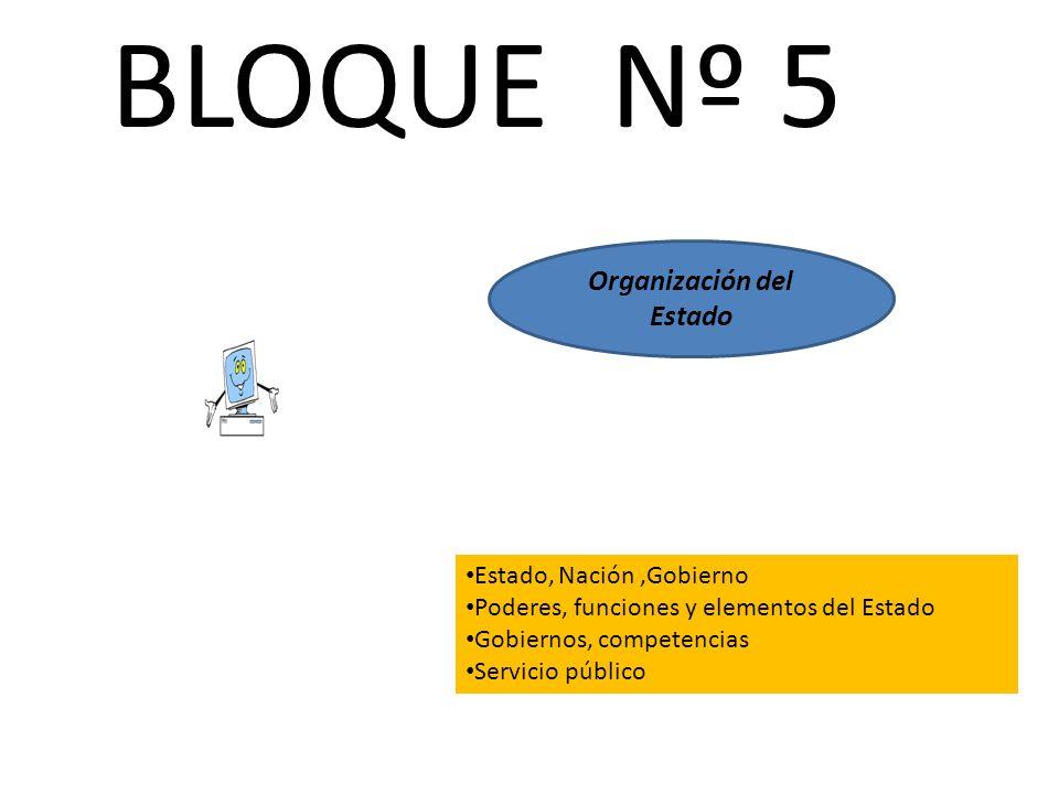 BLOQUE Nº 5 Organización del Estado Estado, Nación,Gobierno Poderes, funciones y elementos del Estado Gobiernos, competencias Servicio público