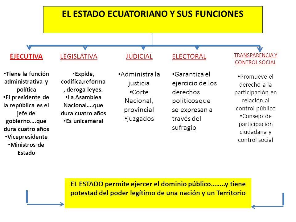 EL ESTADO ECUATORIANO Y SUS FUNCIONES EJECUTIVA Tiene la función administrativa y política El presidente de la república es el jefe de gobierno….que d
