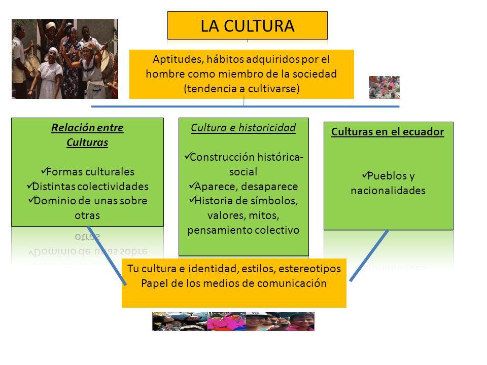 Aptitudes, hábitos adquiridos por el hombre como miembro de la sociedad (tendencia a cultivarse) Tu cultura e identidad, estilos, estereotipos Papel d
