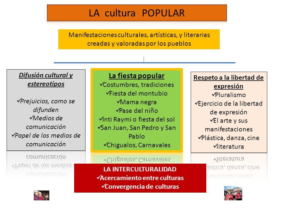 Manifestaciones culturales, artísticas, y literarias creadas y valoradas por los pueblos LA INTERCULTURALIDAD Acercamiento entre culturas Convergencia
