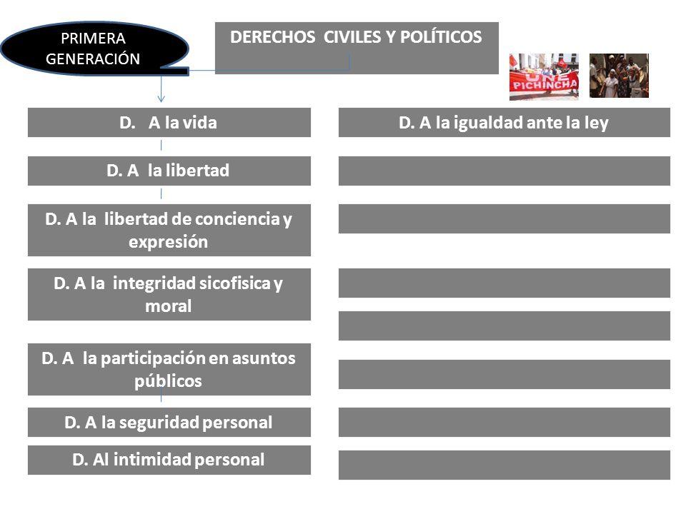 DERECHOS CIVILES Y POLÍTICOS D. A la vida D. A la libertad D. A la libertad de conciencia y expresión D. A la integridad sicofisica y moral D. A la pa