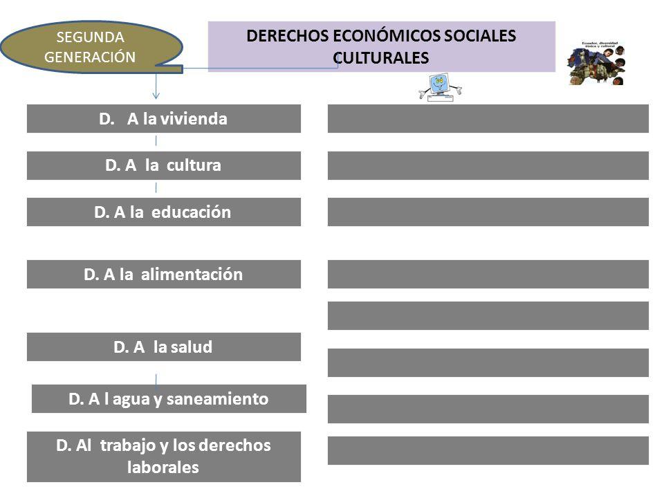 DERECHOS ECONÓMICOS SOCIALES CULTURALES D. A la vivienda D. A la cultura D. A la educación D. A la alimentación D. A la salud D. A l agua y saneamient