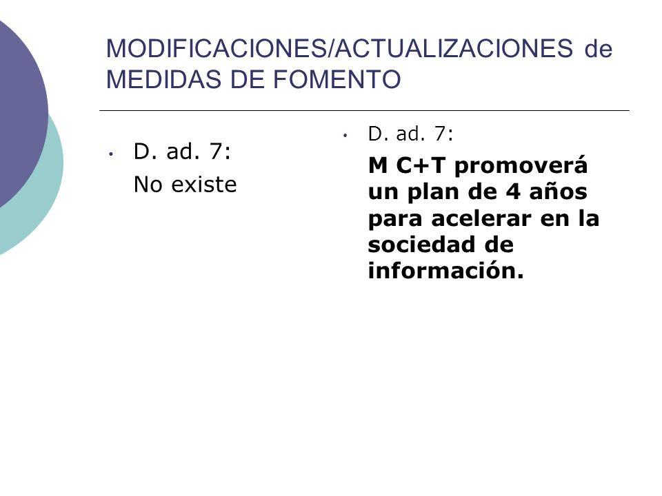 MODIFICACIONES/ACTUALIZACIONES de MEDIDAS DE FOMENTO D.