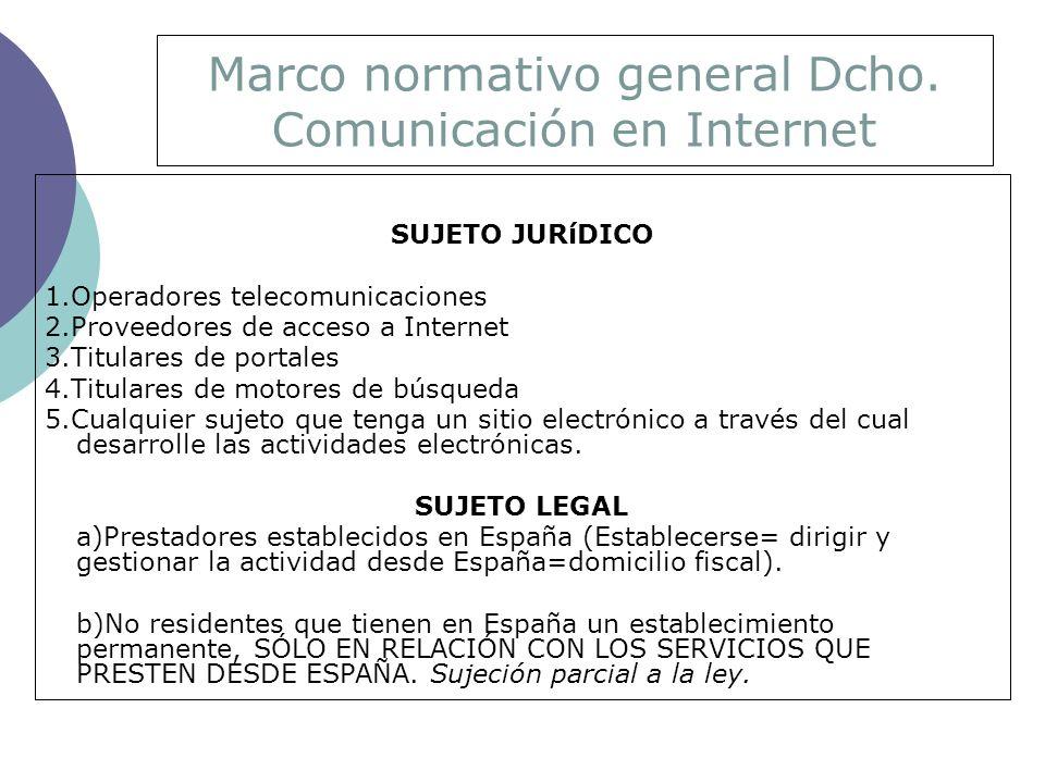 Marco normativo general Dcho.