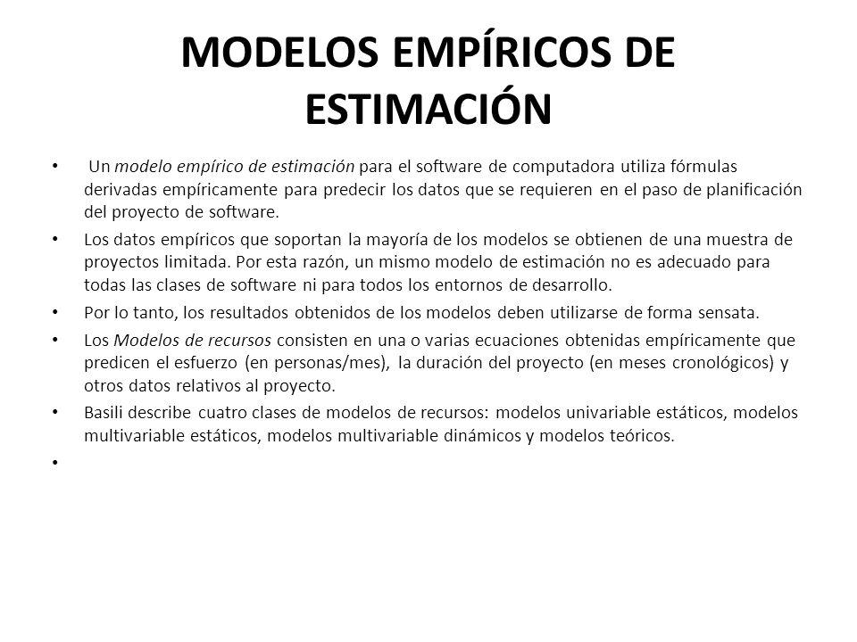 MODELOS EMPÍRICOS DE ESTIMACIÓN Un modelo empírico de estimación para el software de computadora utiliza fórmulas derivadas empíricamente para predeci